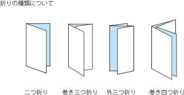 折り加工の種類について